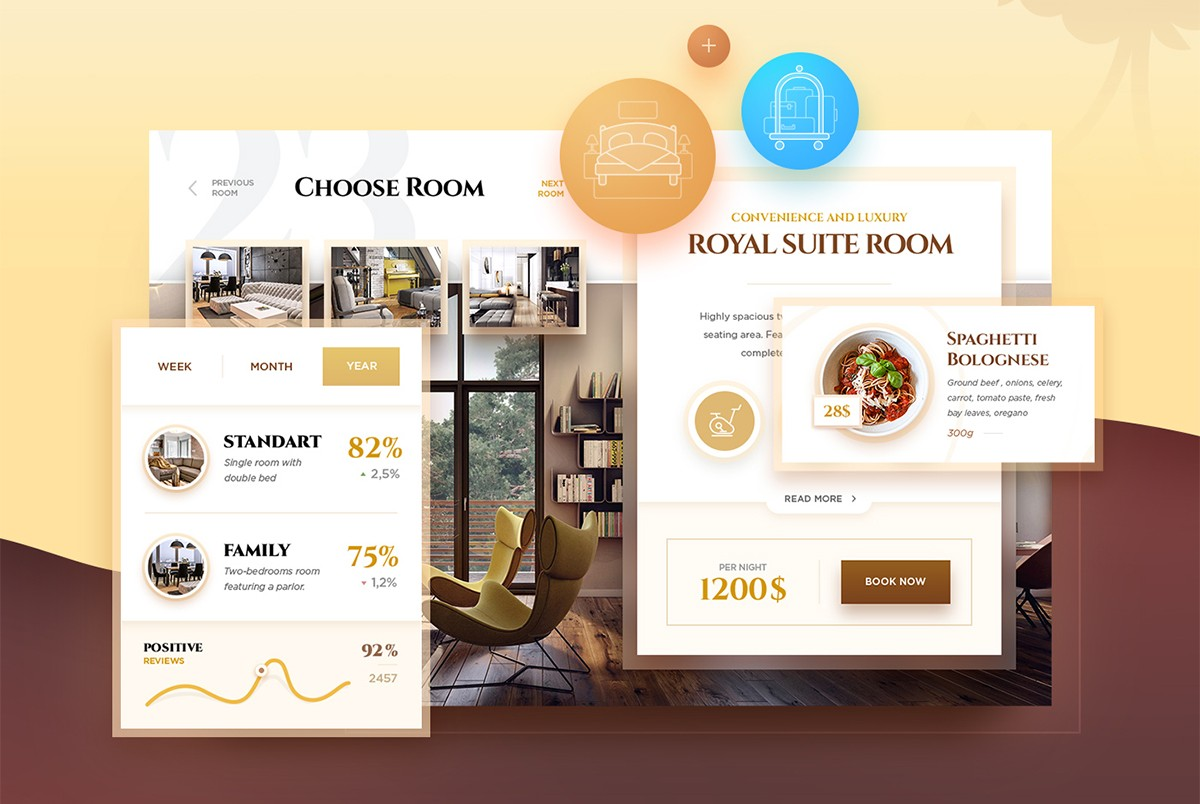 Free Websites To Rent A Room