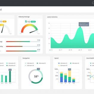 Admin Dashboard Statistics UI Free PSD