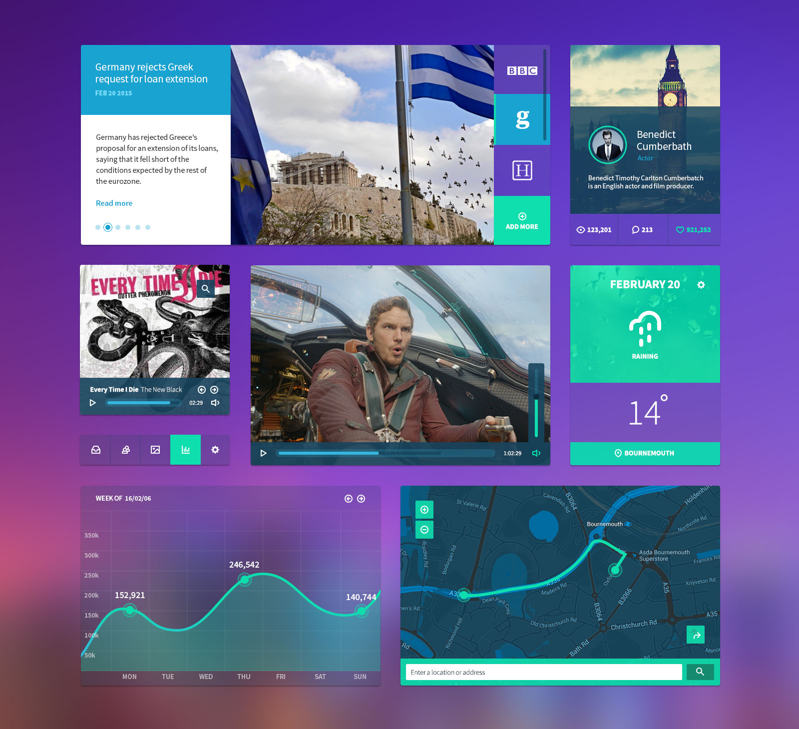 Dashboard Widgets UI Kit Free PSD