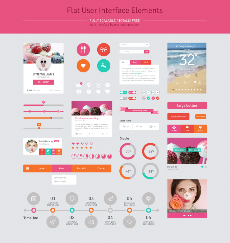Flat Pink Web UI Elements Kit PSD widgets, Web Resources, Web Elements, Web Design Elements, Web, User Interface, unique, ui set, ui kit, UI elements, UI, toggle, Timeline, tabbed box, Switches, Stylish, Steps, star rating, Social, set, Resources, Rating, Quality, Profile, Pink, pack, original, news blog, new, Modern, menus, Menu, Loading, Loader, Interface, Icons, GUI Set, GUI kit, GUI, Graphical User Interface, Fresh, free download, Free, Flat, Elements, detailed, Design Resources, Design Elements, Design, Creative, Colorful, Clean, Buttons,