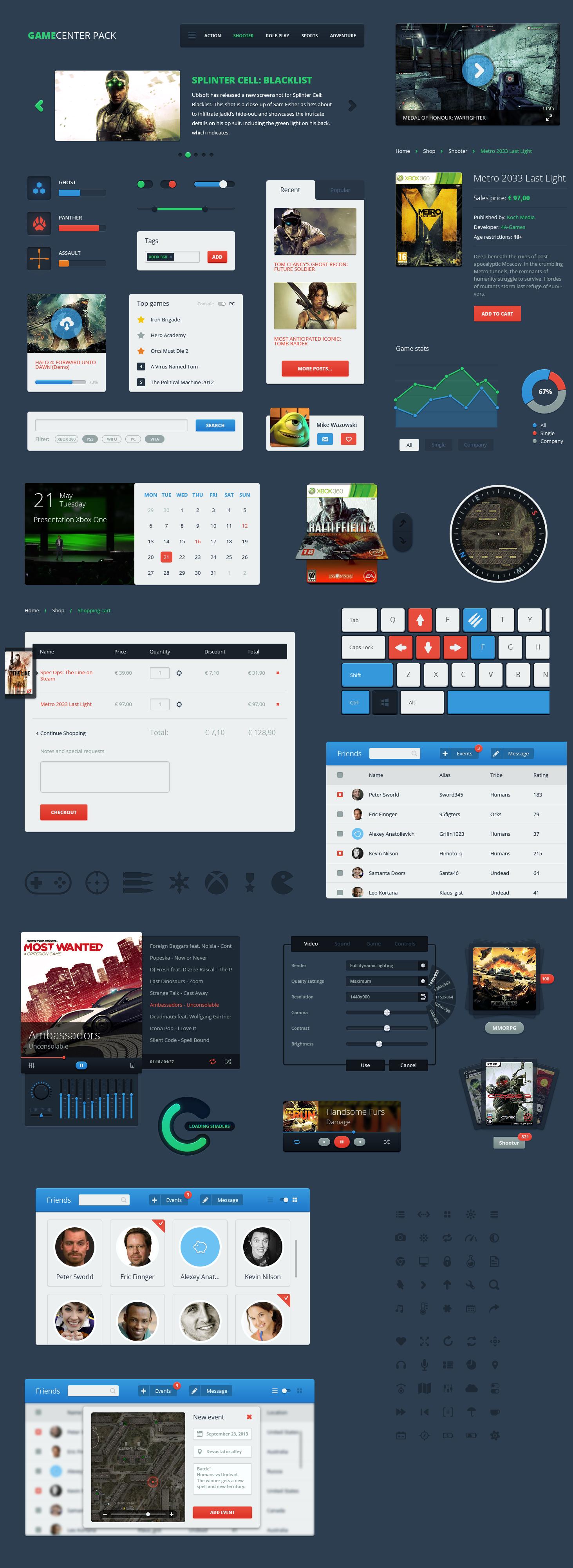 Gamecenter Complete UI Elements Kit PSD