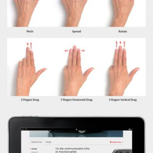 Multi-Touch Women Hand Gesture PSD Freebie