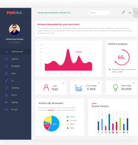 Multipurpose User Dashboard UI Free PSD