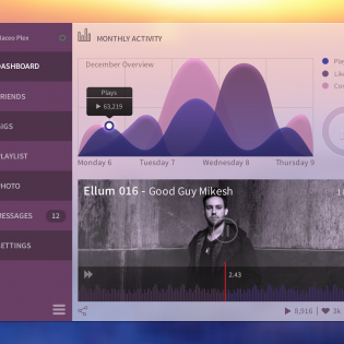 Music Page Dashboard Template Freebie PSD