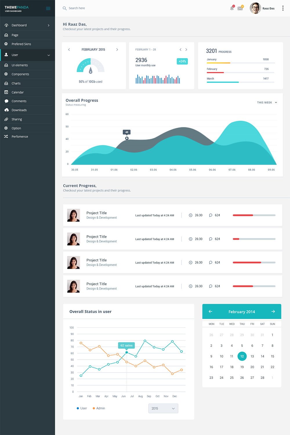 Dashing Dashboard UI Template Designs - jeppefm.tk