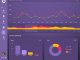Purple Dashboard Free GUI PSD widgets, Web Resources, Web Elements, Web Design Elements, Web, User Interface, user admin, ui set, ui kit, UI elements, UI, stats, Statistics, Simple, Resources, report, purple, psd free, Interface, GUI Set, GUI kit, GUI, Graphical User Interface, graph, Freebie, Free PSD, Flat, Elements, Design Resources, Design Elements, dashboard, chart, backend, administrator, administration,