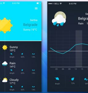 Weather App Ui Design Free PSD Web Resources, Web Elements, Web Design Elements, Web, weather app psd, weather, User Interface, ui set, ui kit, UI elements, UI, Resources, Psd Templates, PSD Sources, psd resources, PSD images, psd free download, psd free, PSD file, psd download, psd design, PSD, Photoshop, Layered PSDs, Layered PSD, Interface, GUI Set, GUI kit, GUI, Graphics, Graphical User Interface, Freebies, Free Resources, Free PSD, free mockup, free download, Free, Elements, download psd, download free psd, Download, Design Resources, Design Elements, app design, Adobe Photoshop,
