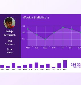 Profile Statistics Widget UI Kit Free PSD wonderfull, weekly statistics, weekly, week, Web Resources, Web Elements, Web Design Elements, Web, views, User Interface, ui set, ui kit, UI elements, UI, trendy, trending, stats, Statistics, Resources, Psd Templates, PSD Sources, psd resources, PSD images, psd free download, psd free, PSD file, psd download, PSD, Profile, Photoshop, Layered PSDs, Layered PSD, Interface, GUI Set, GUI kit, GUI, Graphics, Graphical User Interface, Freebies, Free Resources, Free PSD, free download, Free, followers, Elements, download psd, download free psd, Download, Design Resources, Design Elements, awesome, Adobe Photoshop,