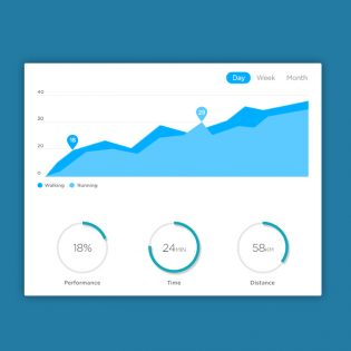 Performance Graph UI Kit Free PSD