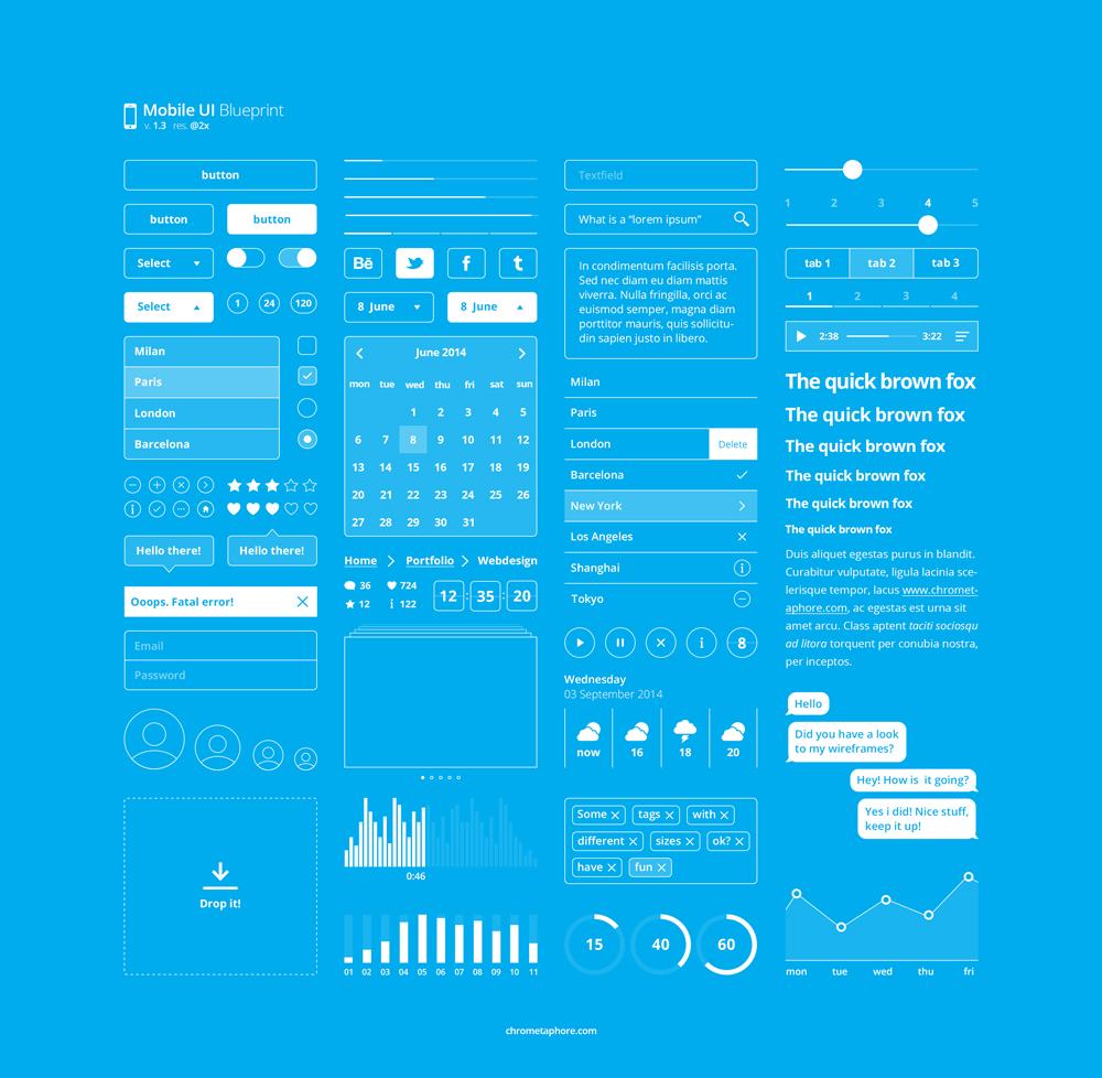 Mobile Blueprint UI Kit Free PSD