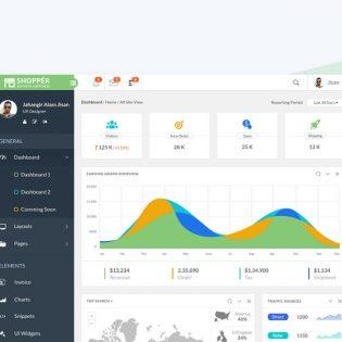 eCommerce Web application Dashboard UI Free PSD