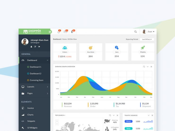 eCommerce Web application Dashboard UI Free PSD